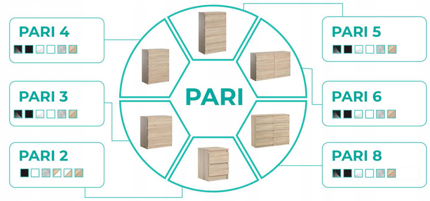 Pari chest of drawers family